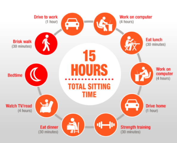 total sitting hours in day