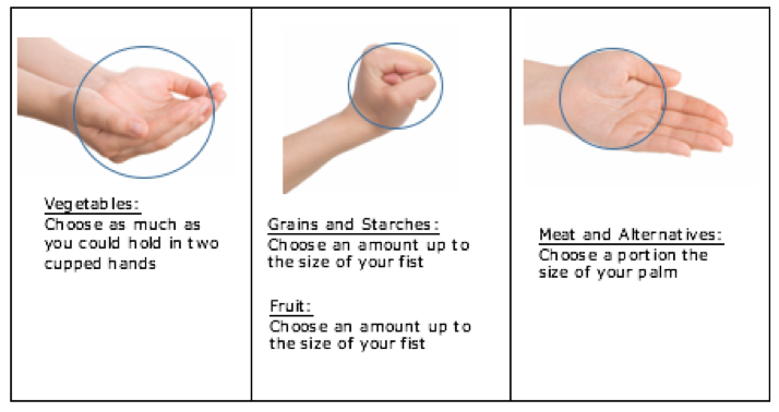 Hand posture to hold things